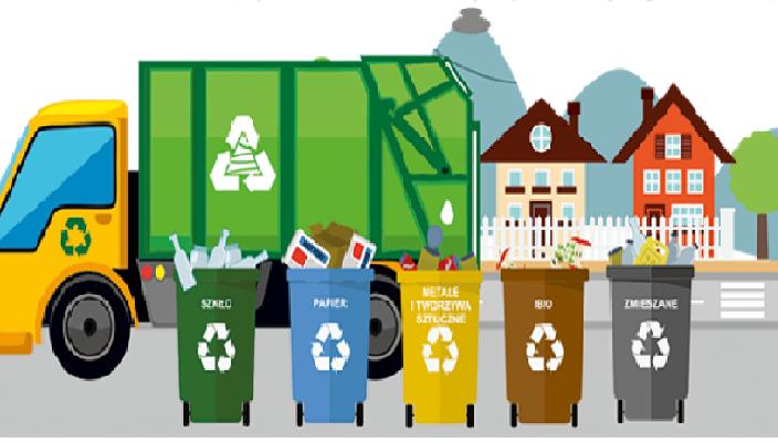 Ilustracja do informacji: Uwaga! Od dnia 01 czerwca 2020 r. obowiązek selektywnej zbiórki odpadów komunalnych dla wszystkich mieszkańców Gminy Rzepin.